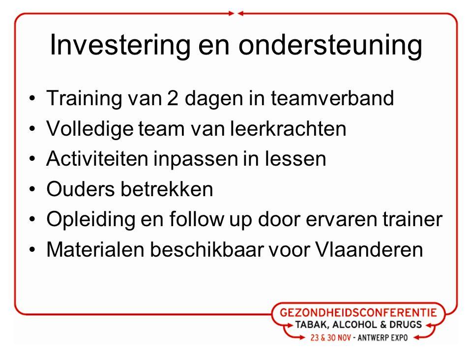 Investering en ondersteuning Training van 2 dagen in teamverband Volledige team van leerkrachten Activiteiten inpassen in lessen Ouders betrekken Opleiding en follow up door ervaren trainer Materialen beschikbaar voor Vlaanderen