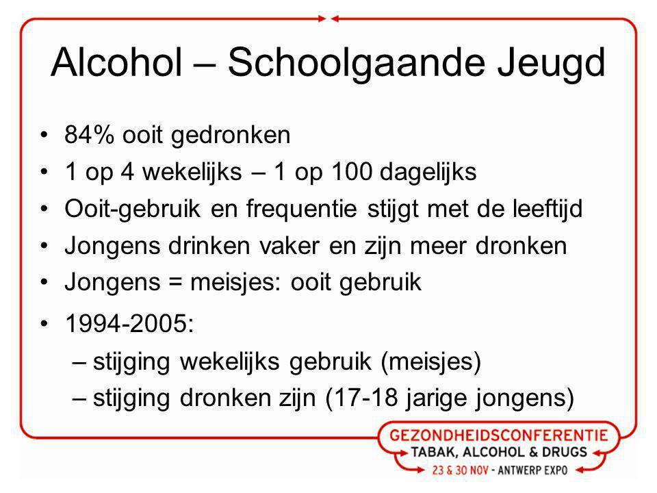 Alcohol – Schoolgaande Jeugd 84% ooit gedronken 1 op 4 wekelijks – 1 op 100 dagelijks Ooit-gebruik en frequentie stijgt met de leeftijd Jongens drinken vaker en zijn meer dronken Jongens = meisjes: ooit gebruik 1994-2005: –stijging wekelijks gebruik (meisjes) –stijging dronken zijn (17-18 jarige jongens)