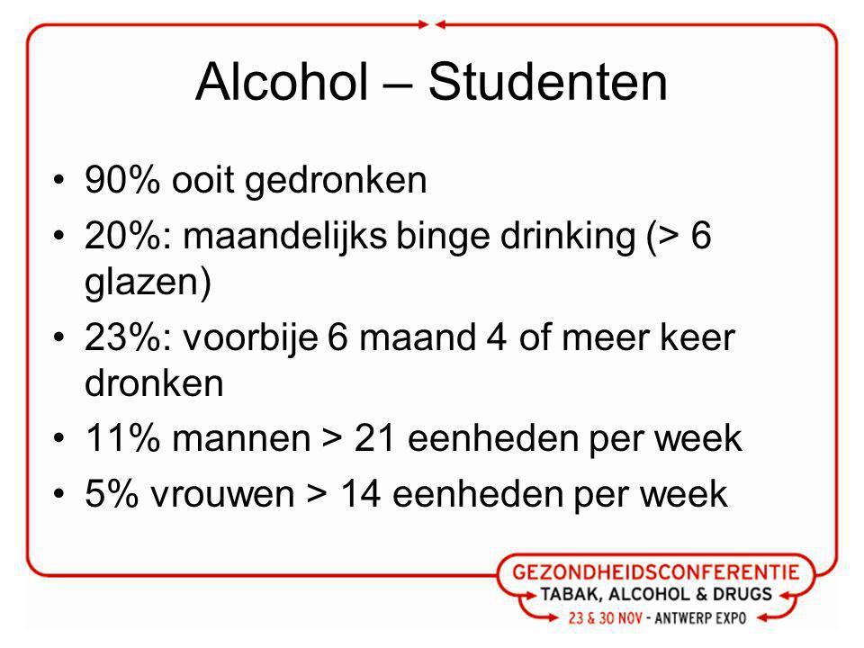 Alcohol – Studenten 90% ooit gedronken 20%: maandelijks binge drinking (> 6 glazen) 23%: voorbije 6 maand 4 of meer keer dronken 11% mannen > 21 eenheden per week 5% vrouwen > 14 eenheden per week