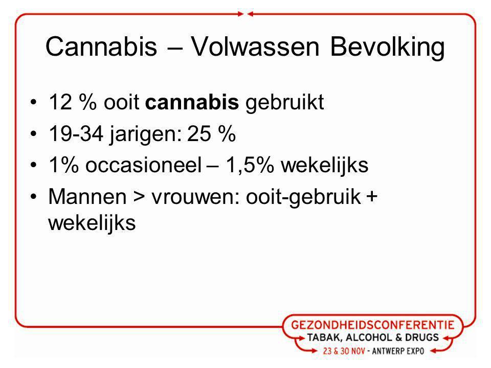 Cannabis – Volwassen Bevolking 12 % ooit cannabis gebruikt 19-34 jarigen: 25 % 1% occasioneel – 1,5% wekelijks Mannen > vrouwen: ooit-gebruik + wekelijks