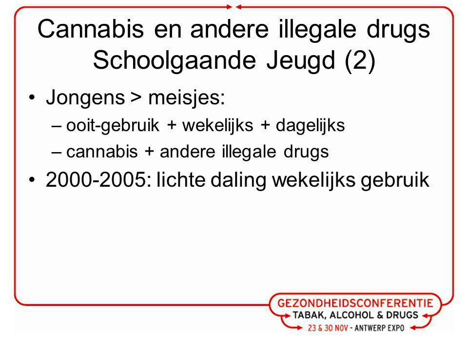 Cannabis en andere illegale drugs Schoolgaande Jeugd (2) Jongens > meisjes: –ooit-gebruik + wekelijks + dagelijks –cannabis + andere illegale drugs 2000-2005: lichte daling wekelijks gebruik