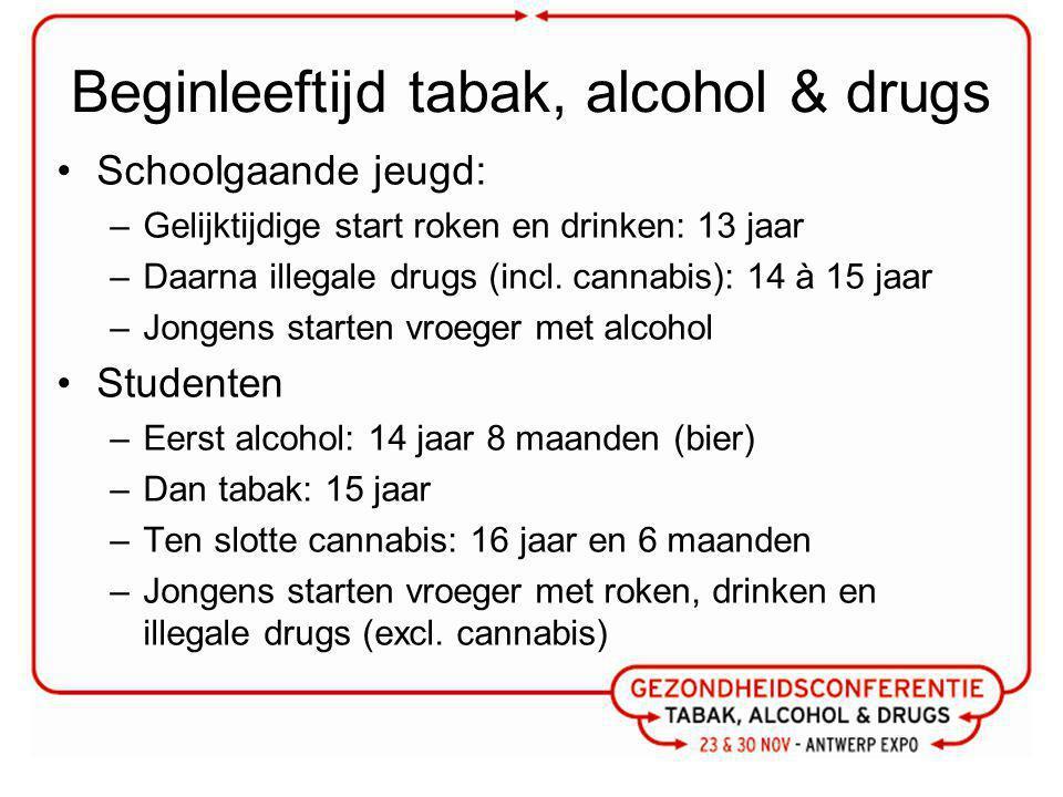Beginleeftijd tabak, alcohol & drugs Schoolgaande jeugd: –Gelijktijdige start roken en drinken: 13 jaar –Daarna illegale drugs (incl.