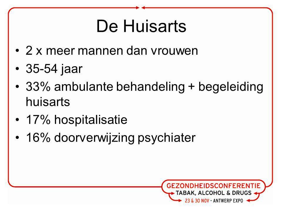 De Huisarts 2 x meer mannen dan vrouwen 35-54 jaar 33% ambulante behandeling + begeleiding huisarts 17% hospitalisatie 16% doorverwijzing psychiater