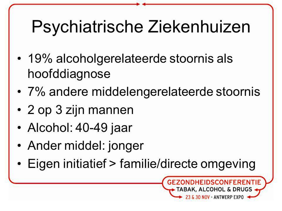 Psychiatrische Ziekenhuizen 19% alcoholgerelateerde stoornis als hoofddiagnose 7% andere middelengerelateerde stoornis 2 op 3 zijn mannen Alcohol: 40-49 jaar Ander middel: jonger Eigen initiatief > familie/directe omgeving