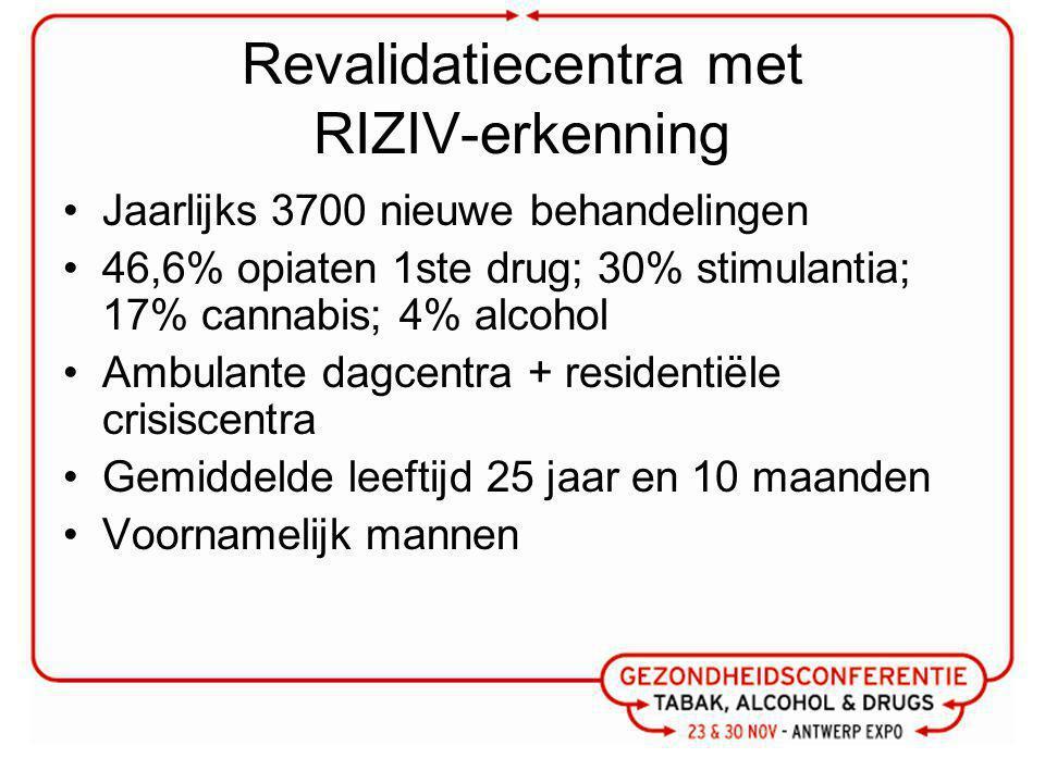 Revalidatiecentra met RIZIV-erkenning Jaarlijks 3700 nieuwe behandelingen 46,6% opiaten 1ste drug; 30% stimulantia; 17% cannabis; 4% alcohol Ambulante dagcentra + residentiële crisiscentra Gemiddelde leeftijd 25 jaar en 10 maanden Voornamelijk mannen