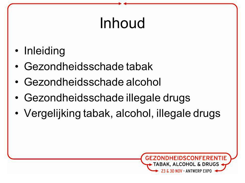 Inhoud Inleiding Gezondheidsschade tabak Gezondheidsschade alcohol Gezondheidsschade illegale drugs Vergelijking tabak, alcohol, illegale drugs