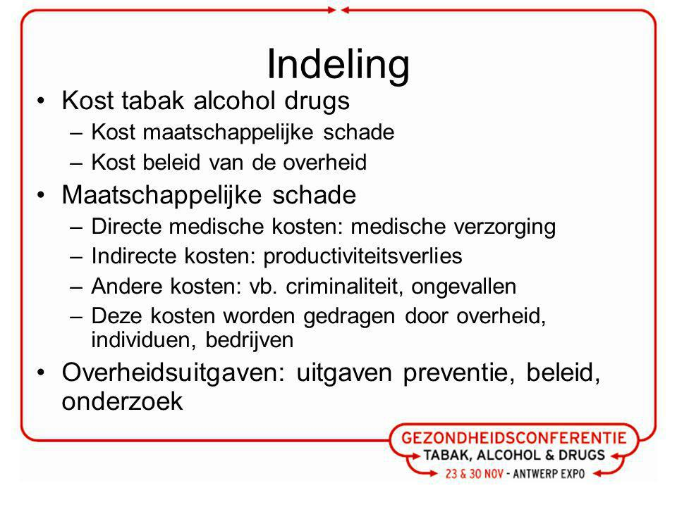 Indeling Kost tabak alcohol drugs –Kost maatschappelijke schade –Kost beleid van de overheid Maatschappelijke schade –Directe medische kosten: medische verzorging –Indirecte kosten: productiviteitsverlies –Andere kosten: vb.