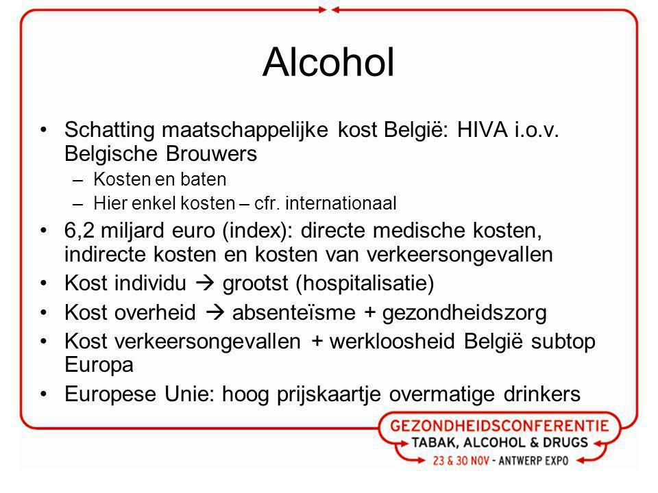 Alcohol Schatting maatschappelijke kost België: HIVA i.o.v.