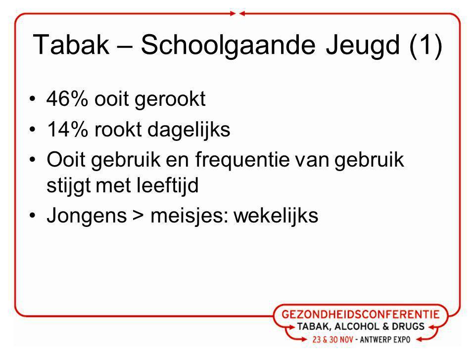 Tabak – Schoolgaande Jeugd (1) 46% ooit gerookt 14% rookt dagelijks Ooit gebruik en frequentie van gebruik stijgt met leeftijd Jongens > meisjes: wekelijks