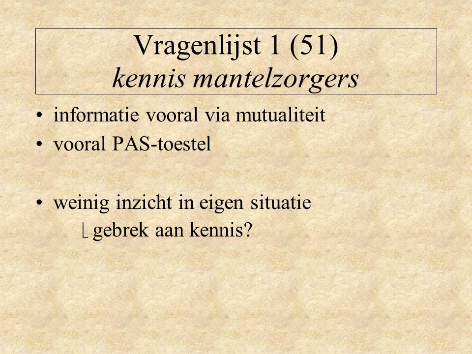 Vragenlijst 1 (51) kennis mantelzorgers informatie vooral via mutualiteit vooral PAS-toestel weinig inzicht in eigen situatie  gebrek aan kennis?