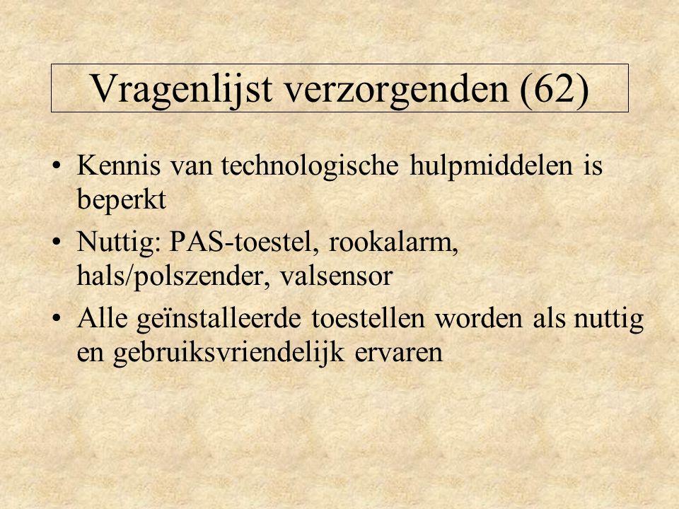 Vragenlijst verzorgenden (62) Kennis van technologische hulpmiddelen is beperkt Nuttig: PAS-toestel, rookalarm, hals/polszender, valsensor Alle geïnstalleerde toestellen worden als nuttig en gebruiksvriendelijk ervaren