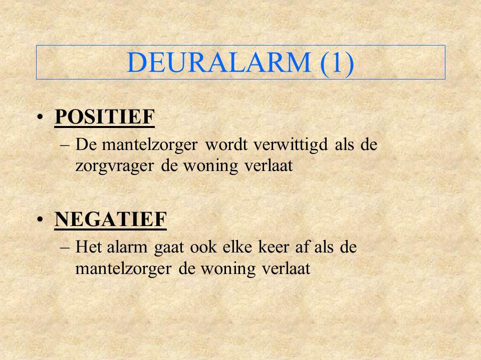 DEURALARM (1) POSITIEF –De mantelzorger wordt verwittigd als de zorgvrager de woning verlaat NEGATIEF –Het alarm gaat ook elke keer af als de mantelzorger de woning verlaat