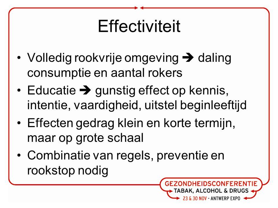 Aandachtspunten bij uitvoering Algemeen gezondheidsbeleid  geen effect, specifiek tabaksbeleid = nodig Ook indien opgenomen in programma middelen  minder effect.