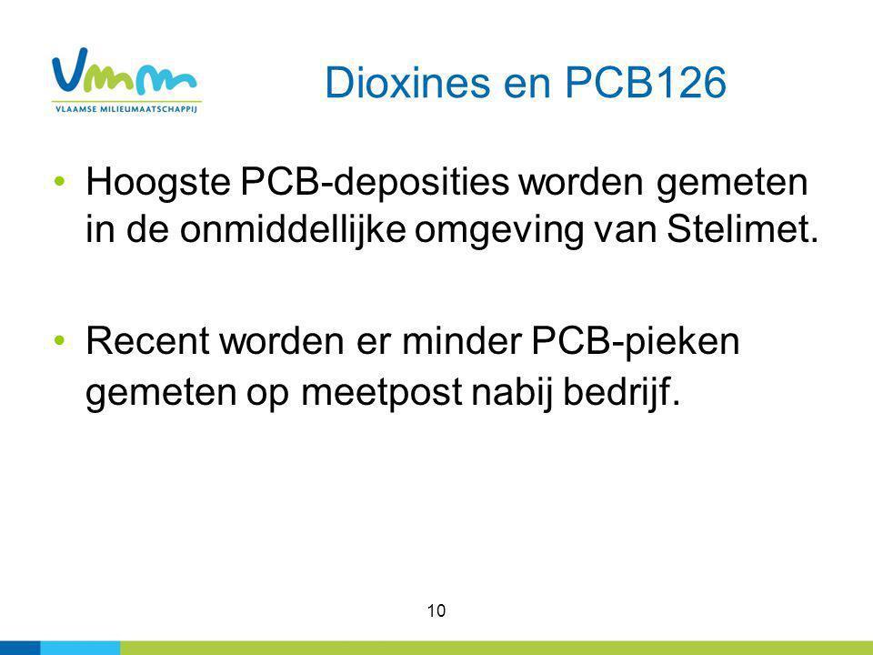 10 Dioxines en PCB126 Hoogste PCB-deposities worden gemeten in de onmiddellijke omgeving van Stelimet. Recent worden er minder PCB-pieken gemeten op m