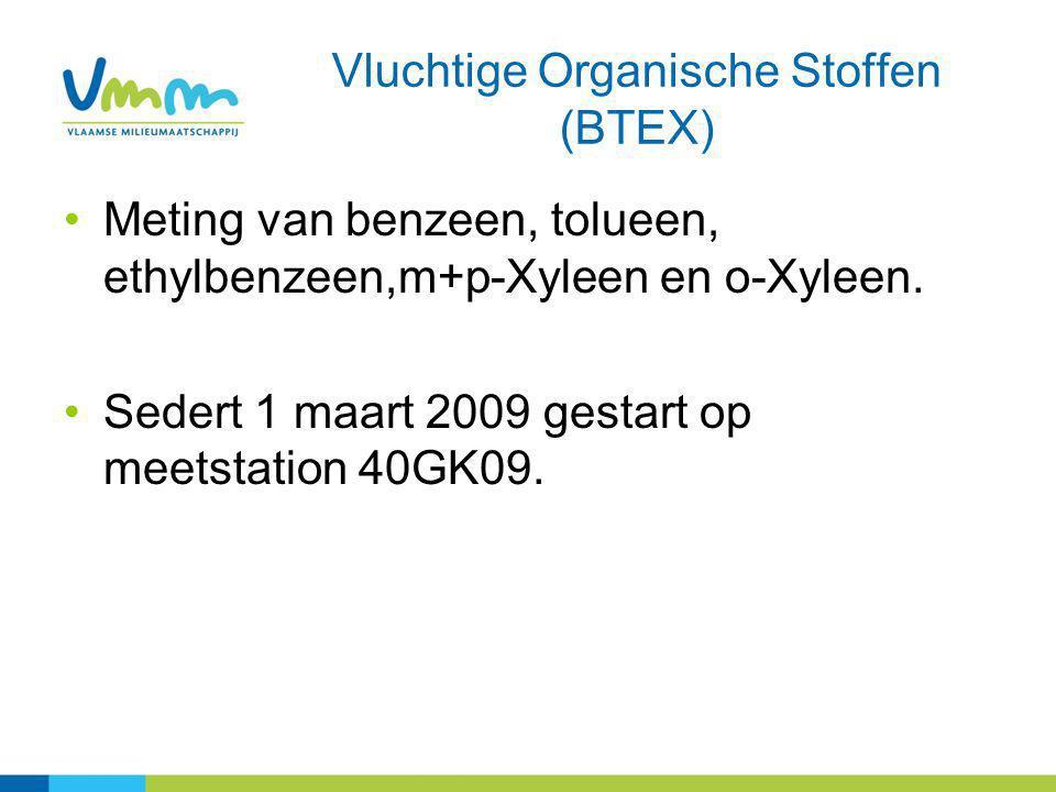 Vluchtige Organische Stoffen (BTEX) Meting van benzeen, tolueen, ethylbenzeen,m+p-Xyleen en o-Xyleen. Sedert 1 maart 2009 gestart op meetstation 40GK0
