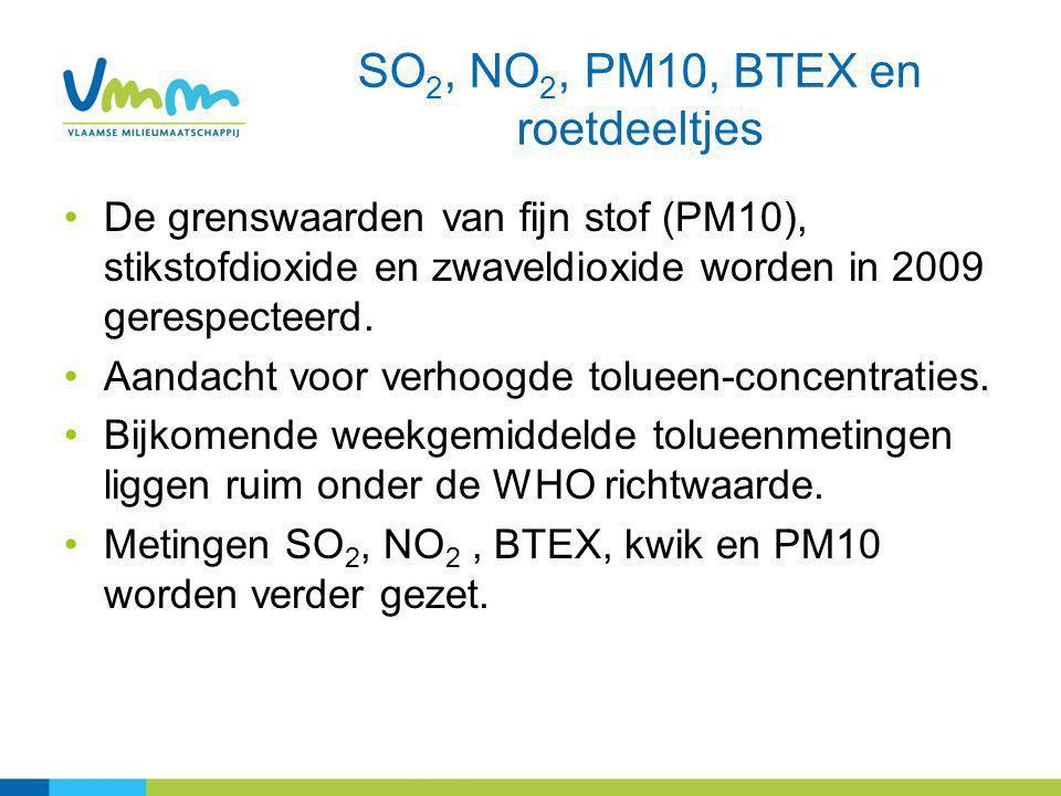 SO 2, NO 2, PM10, BTEX en roetdeeltjes De grenswaarden van fijn stof (PM10), stikstofdioxide en zwaveldioxide worden in 2009 gerespecteerd.