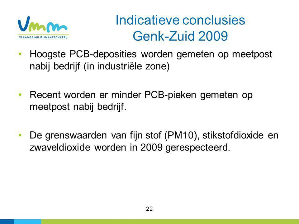 22 Indicatieve conclusies Genk-Zuid 2009 Hoogste PCB-deposities worden gemeten op meetpost nabij bedrijf (in industriële zone) Recent worden er minder