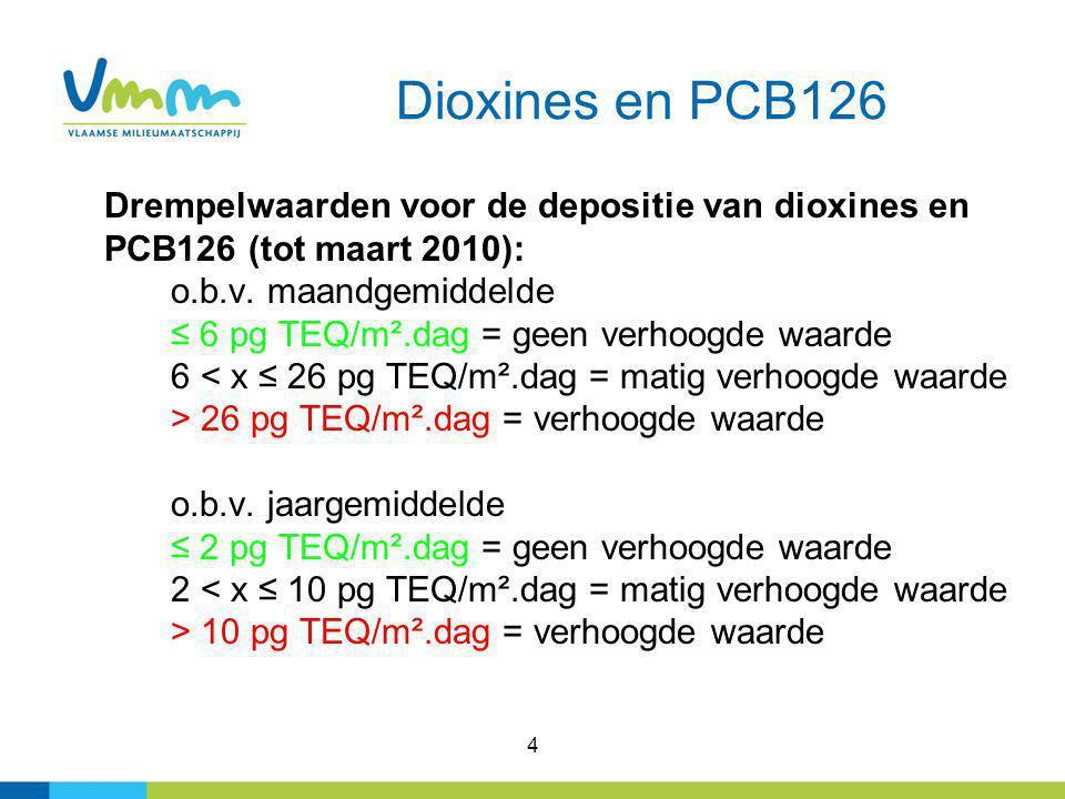 4 Dioxines en PCB126 Drempelwaarden voor de depositie van dioxines en PCB126 (tot maart 2010): o.b.v. maandgemiddelde ≤ 6 pg TEQ/m².dag = geen verhoog