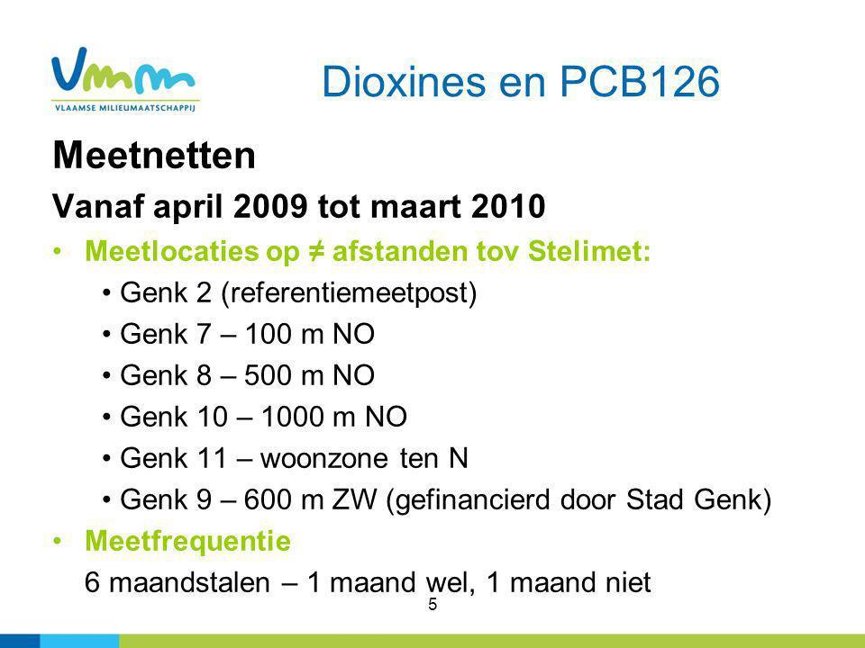5 Dioxines en PCB126 Meetnetten Vanaf april 2009 tot maart 2010 Meetlocaties op ≠ afstanden tov Stelimet: Genk 2 (referentiemeetpost) Genk 7 – 100 m NO Genk 8 – 500 m NO Genk 10 – 1000 m NO Genk 11 – woonzone ten N Genk 9 – 600 m ZW (gefinancierd door Stad Genk) Meetfrequentie 6 maandstalen – 1 maand wel, 1 maand niet