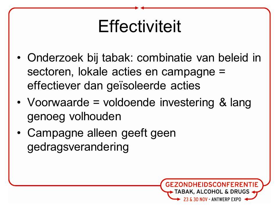 Effectiviteit Onderzoek bij tabak: combinatie van beleid in sectoren, lokale acties en campagne = effectiever dan geïsoleerde acties Voorwaarde = voldoende investering & lang genoeg volhouden Campagne alleen geeft geen gedragsverandering