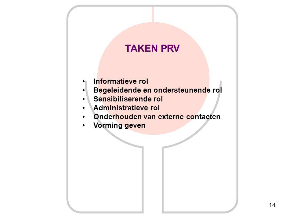 14 TAKEN PRV Informatieve rol Begeleidende en ondersteunende rol Sensibiliserende rol Administratieve rol Onderhouden van externe contacten Vorming ge