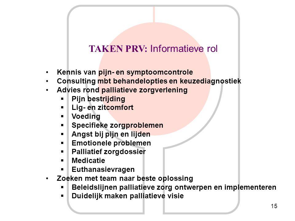 15 TAKEN PRV: Informatieve rol Kennis van pijn- en symptoomcontrole Consulting mbt behandelopties en keuzediagnostiek Advies rond palliatieve zorgverl