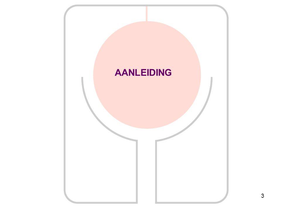 3 AANLEIDING