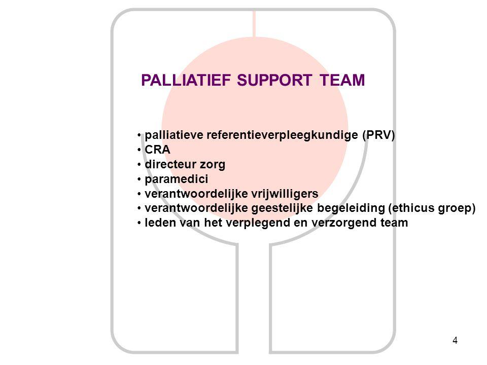 4 PALLIATIEF SUPPORT TEAM palliatieve referentieverpleegkundige (PRV) CRA directeur zorg paramedici verantwoordelijke vrijwilligers verantwoordelijke