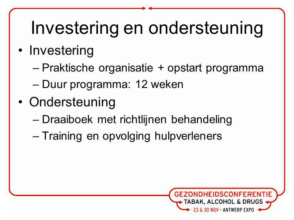 Investering en ondersteuning Investering –Praktische organisatie + opstart programma –Duur programma: 12 weken Ondersteuning –Draaiboek met richtlijnen behandeling –Training en opvolging hulpverleners
