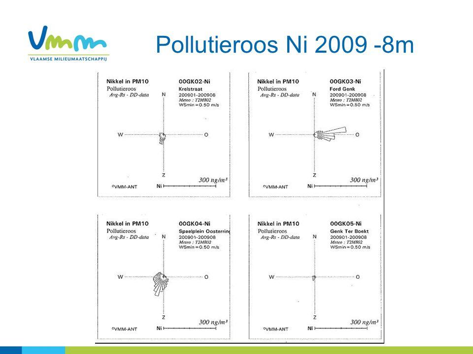 Pollutieroos Ni 2009 -8m