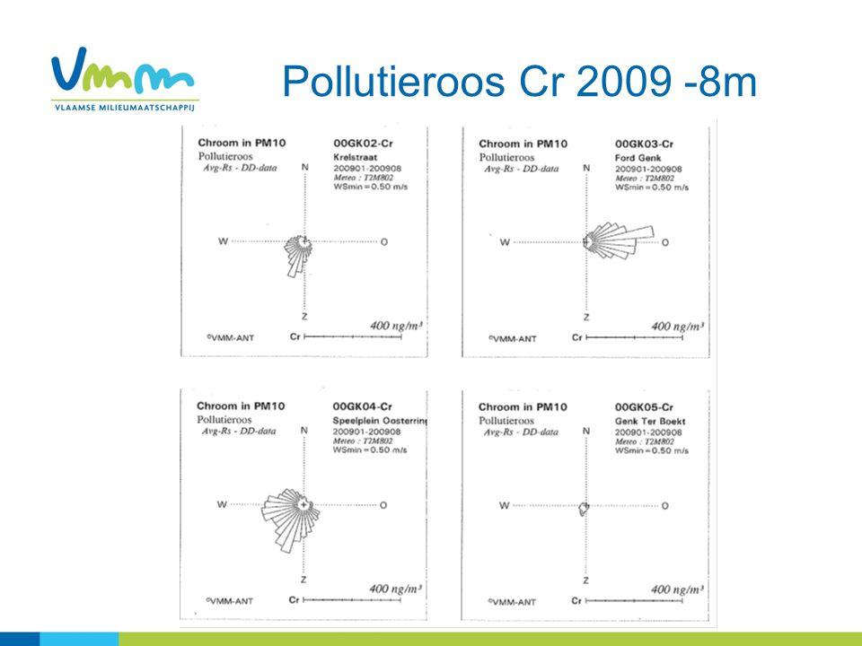 Pollutieroos Cr 2009 -8m