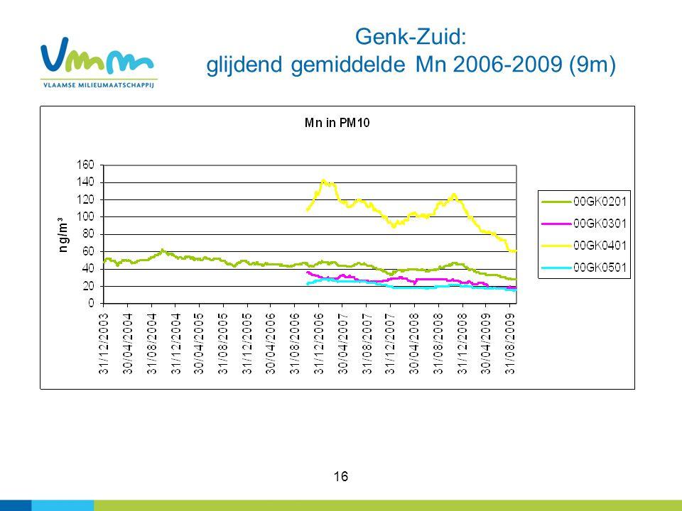 16 Genk-Zuid: glijdend gemiddelde Mn 2006-2009 (9m)