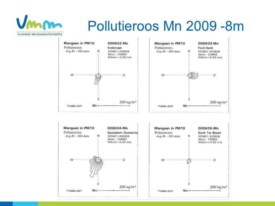 Pollutieroos Mn 2009 -8m