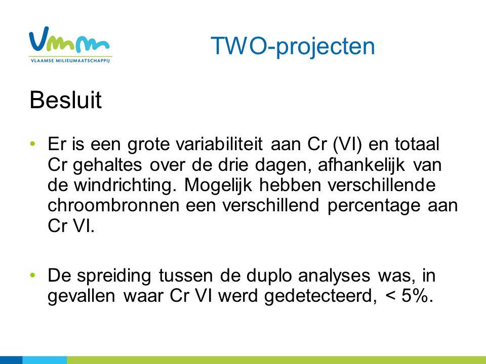 TWO-projecten Besluit Er is een grote variabiliteit aan Cr (VI) en totaal Cr gehaltes over de drie dagen, afhankelijk van de windrichting. Mogelijk he