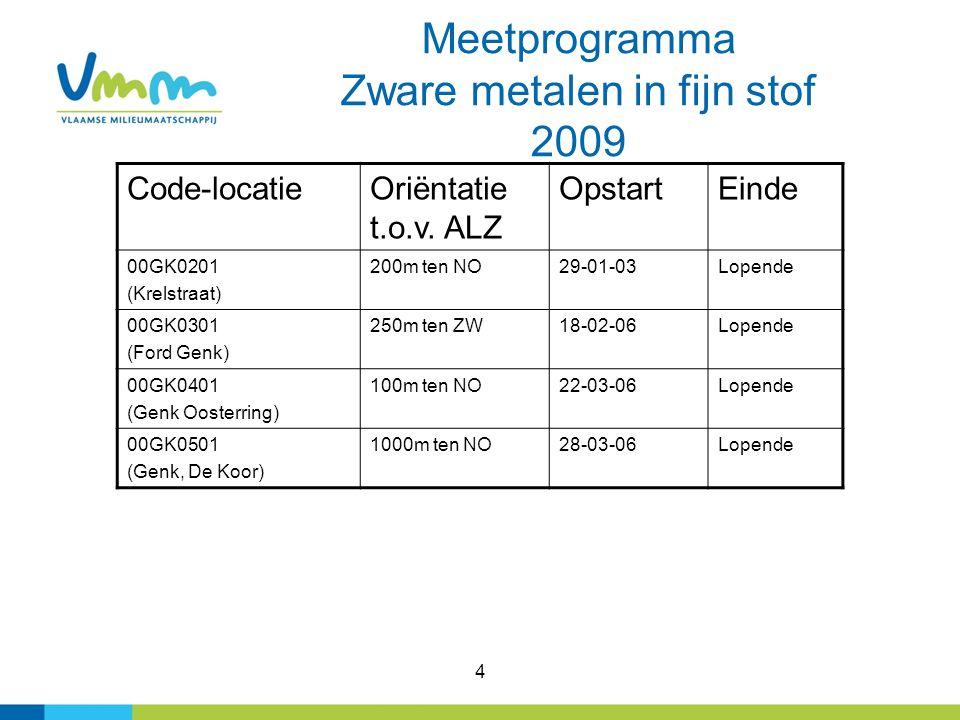 4 Meetprogramma Zware metalen in fijn stof 2009 Code-locatieOriëntatie t.o.v. ALZ OpstartEinde 00GK0201 (Krelstraat) 200m ten NO29-01-03Lopende 00GK03