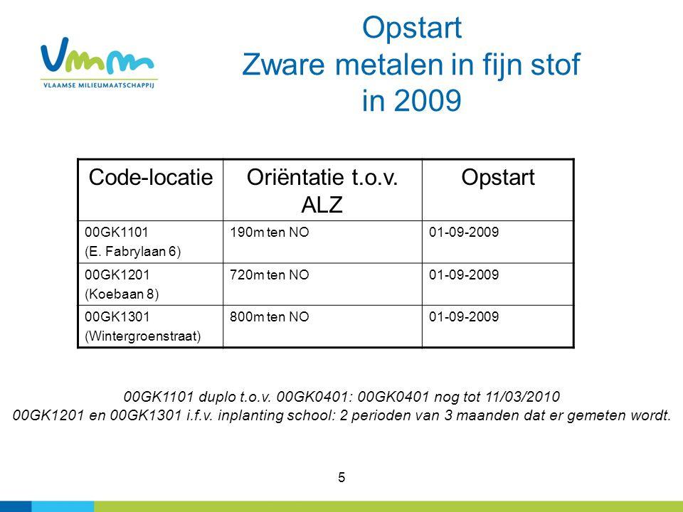 5 Opstart Zware metalen in fijn stof in 2009 Code-locatieOriëntatie t.o.v.