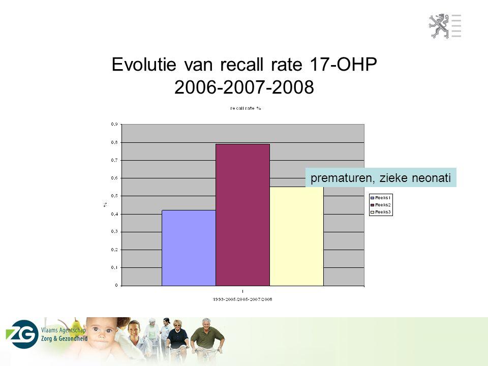 Evolutie van recall rate 17-OHP 2006-2007-2008 prematuren, zieke neonati