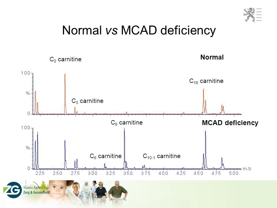 Moleculair genetisch analysis: MCADD De meest voorkomende mutatie (>95%) bij MCADD voor de screening
