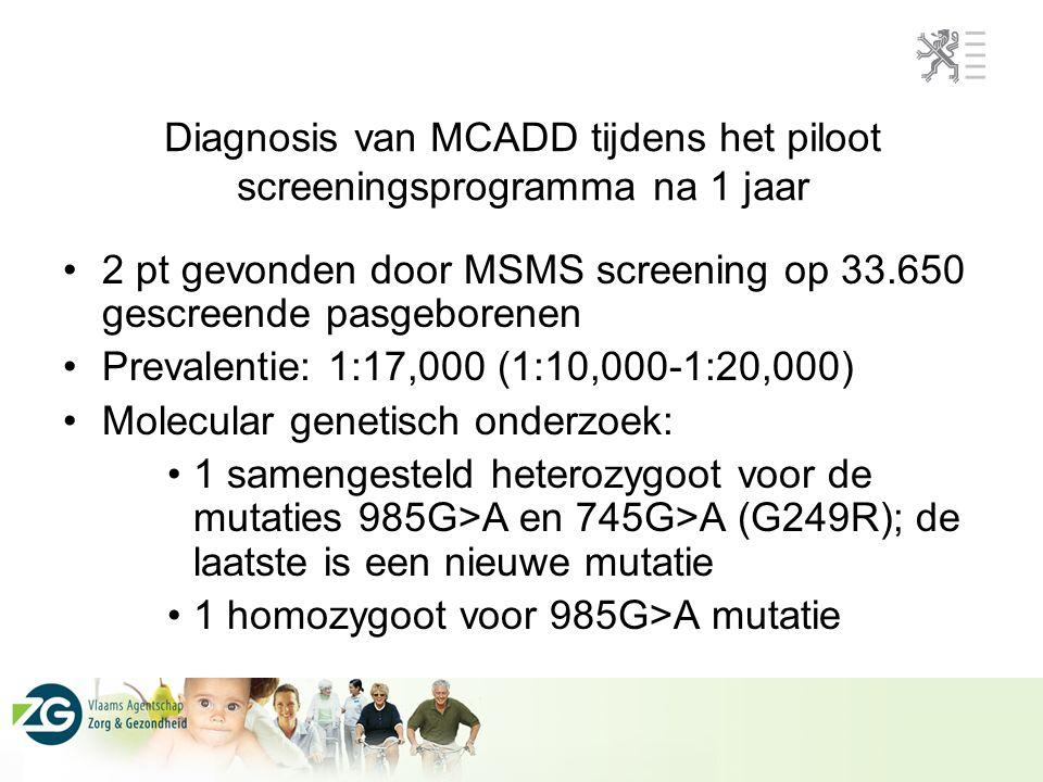 Diagnosis van MCADD tijdens het piloot screeningsprogramma na 1 jaar 2 pt gevonden door MSMS screening op 33.650 gescreende pasgeborenen Prevalentie: