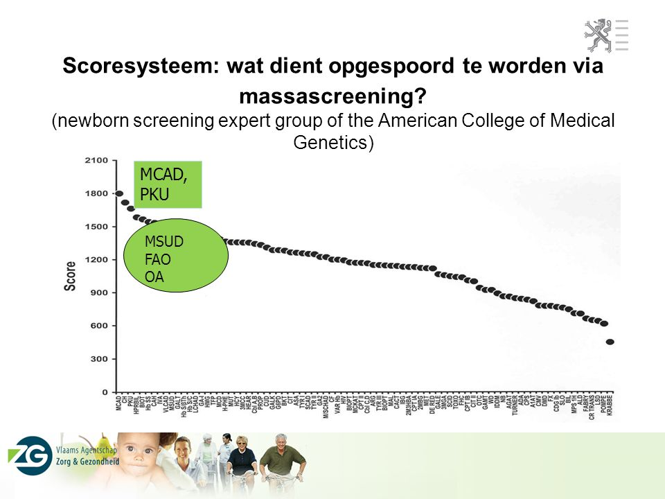 Scoresysteem: wat dient opgespoord te worden via massascreening? (newborn screening expert group of the American College of Medical Genetics) MCAD, PK