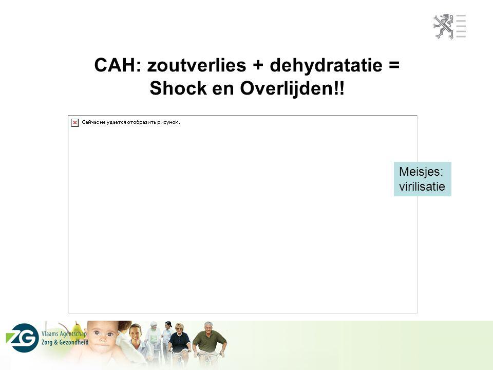 CAH: zoutverlies + dehydratatie = Shock en Overlijden!! Meisjes: virilisatie