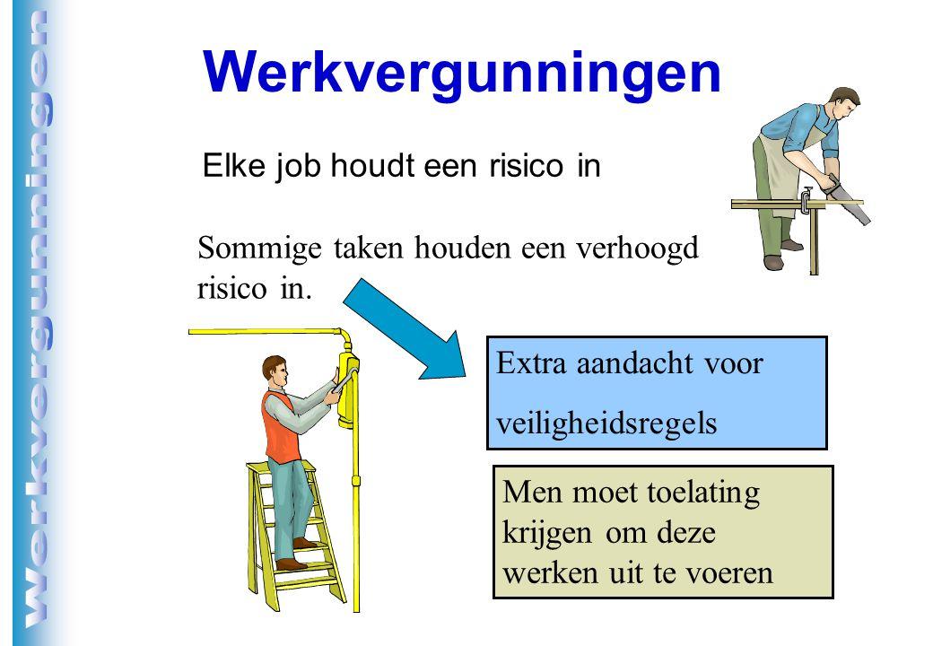 Elke job houdt een risico in Sommige taken houden een verhoogd risico in. Extra aandacht voor veiligheidsregels Men moet toelating krijgen om deze wer