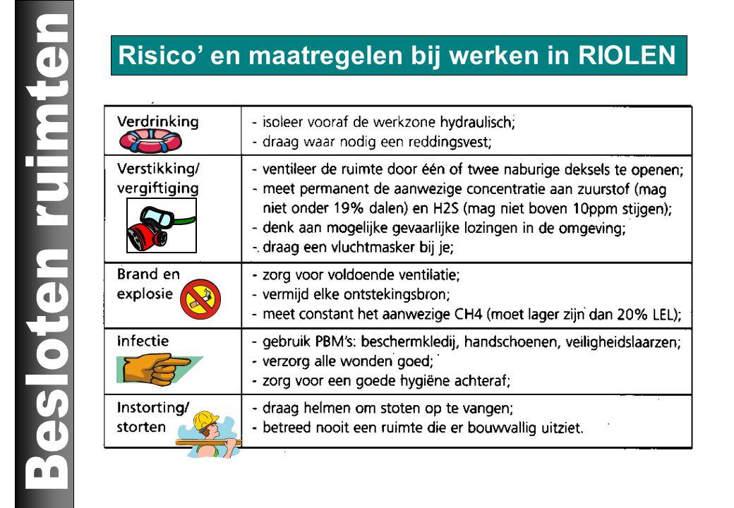 Risico' en maatregelen bij werken in RIOLEN