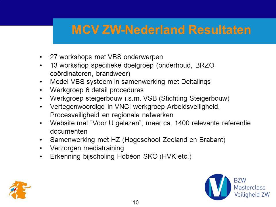 10 MCV ZW-Nederland Resultaten 27 workshops met VBS onderwerpen 13 workshop specifieke doelgroep (onderhoud, BRZO coördinatoren, brandweer) Model VBS