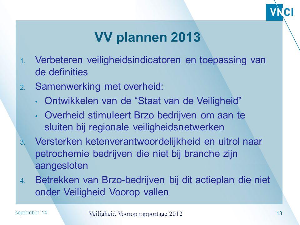 september '14 Veiligheid Voorop rapportage 2012 13 VV plannen 2013 1. Verbeteren veiligheidsindicatoren en toepassing van de definities 2. Samenwerkin