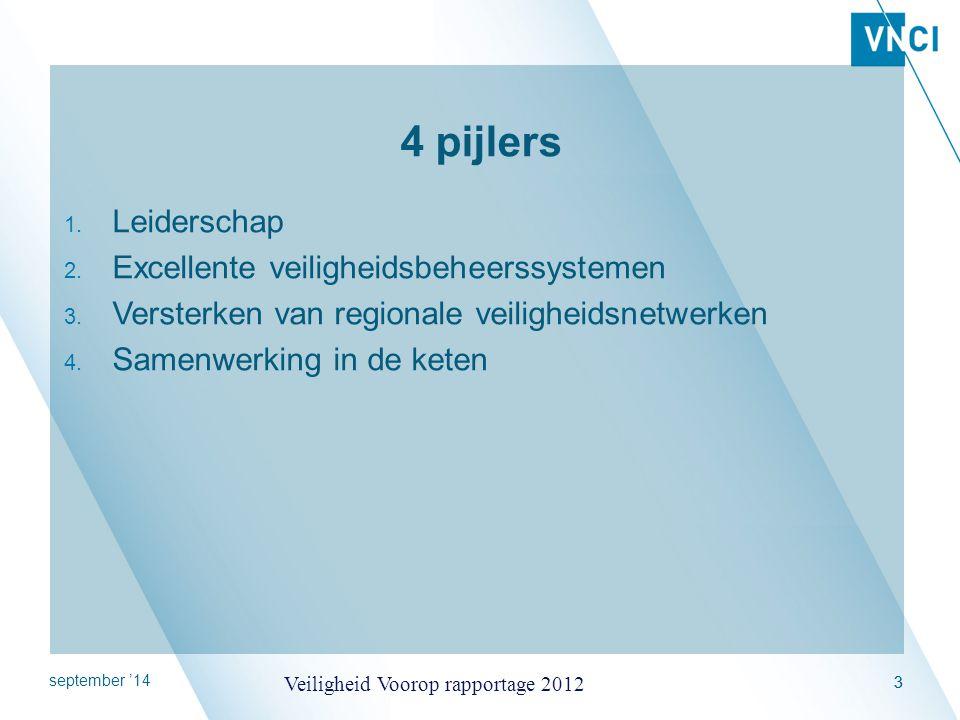 september '14 Veiligheid Voorop rapportage 2012 33 4 pijlers 1. Leiderschap 2. Excellente veiligheidsbeheerssystemen 3. Versterken van regionale veili