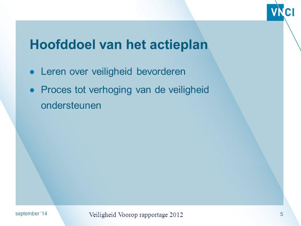 september '14 Veiligheid Voorop rapportage 2012 55 Hoofddoel van het actieplan Leren over veiligheid bevorderen Proces tot verhoging van de veiligheid