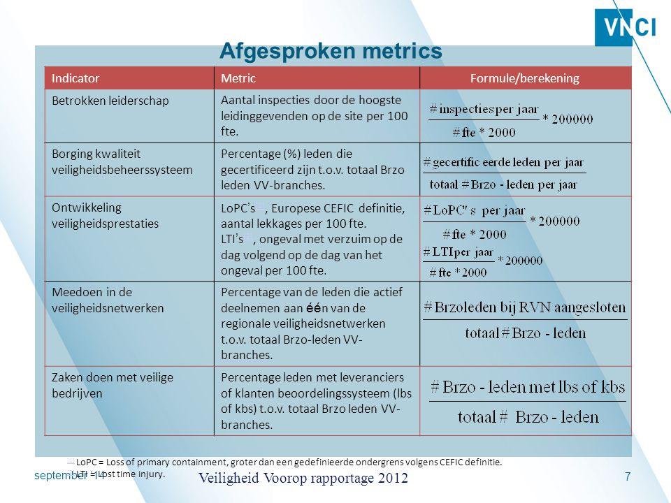 september '14 Veiligheid Voorop rapportage 2012 7 IndicatorMetricFormule/berekening Betrokken leiderschapAantal inspecties door de hoogste leidinggeve