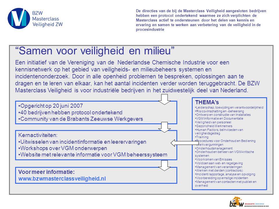 10 MCV ZW-Nederland Resultaten 27 workshops met VBS onderwerpen 13 workshop specifieke doelgroep (onderhoud, BRZO coördinatoren, brandweer) Model VBS systeem in samenwerking met Deltalinqs Werkgroep 6 detail procedures Werkgroep steigerbouw i.s.m.