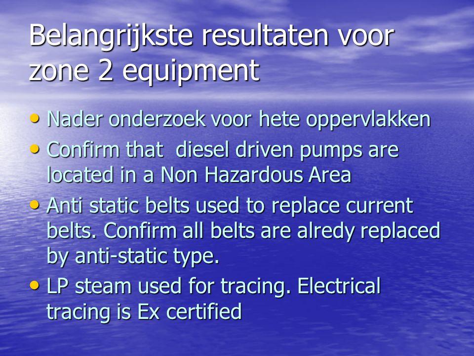 Belangrijkste resultaten voor zone 2 equipment Nader onderzoek voor hete oppervlakken Nader onderzoek voor hete oppervlakken Confirm that diesel drive
